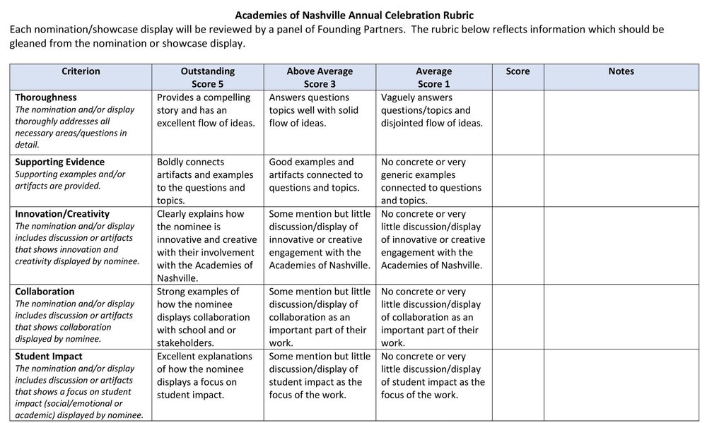 Rubric%2Bfor%2BAON%2BCelebration%2BRecognitions-page-001.jpg