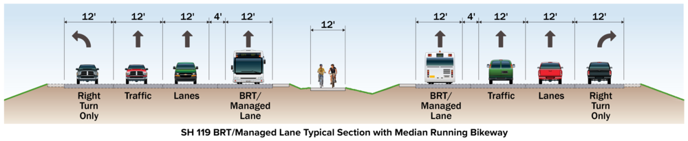 Typical Section 4-Lanes With Bike Lane-01.png