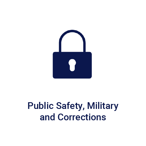 Public Safety, Military and Corrections