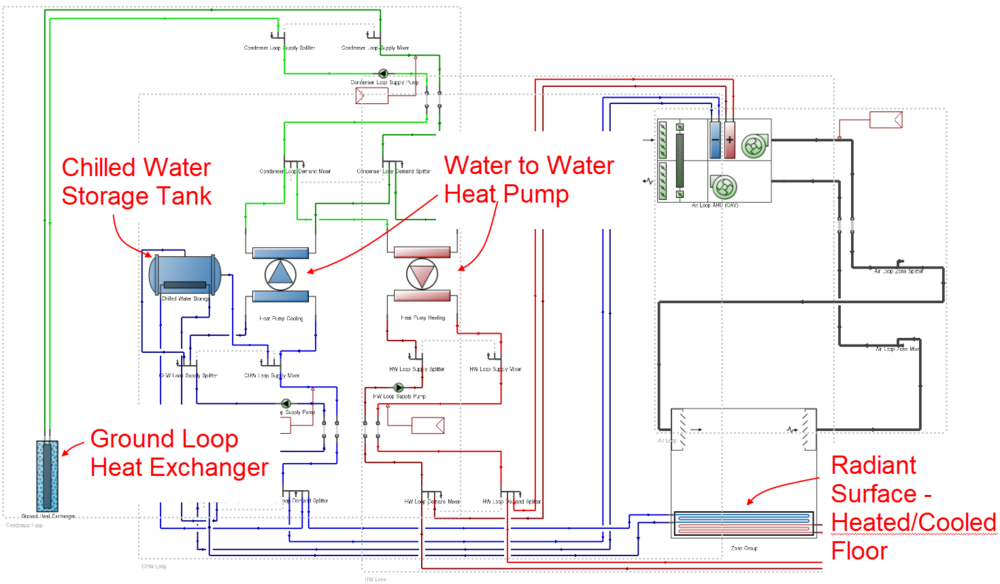 HVACLayout4.png