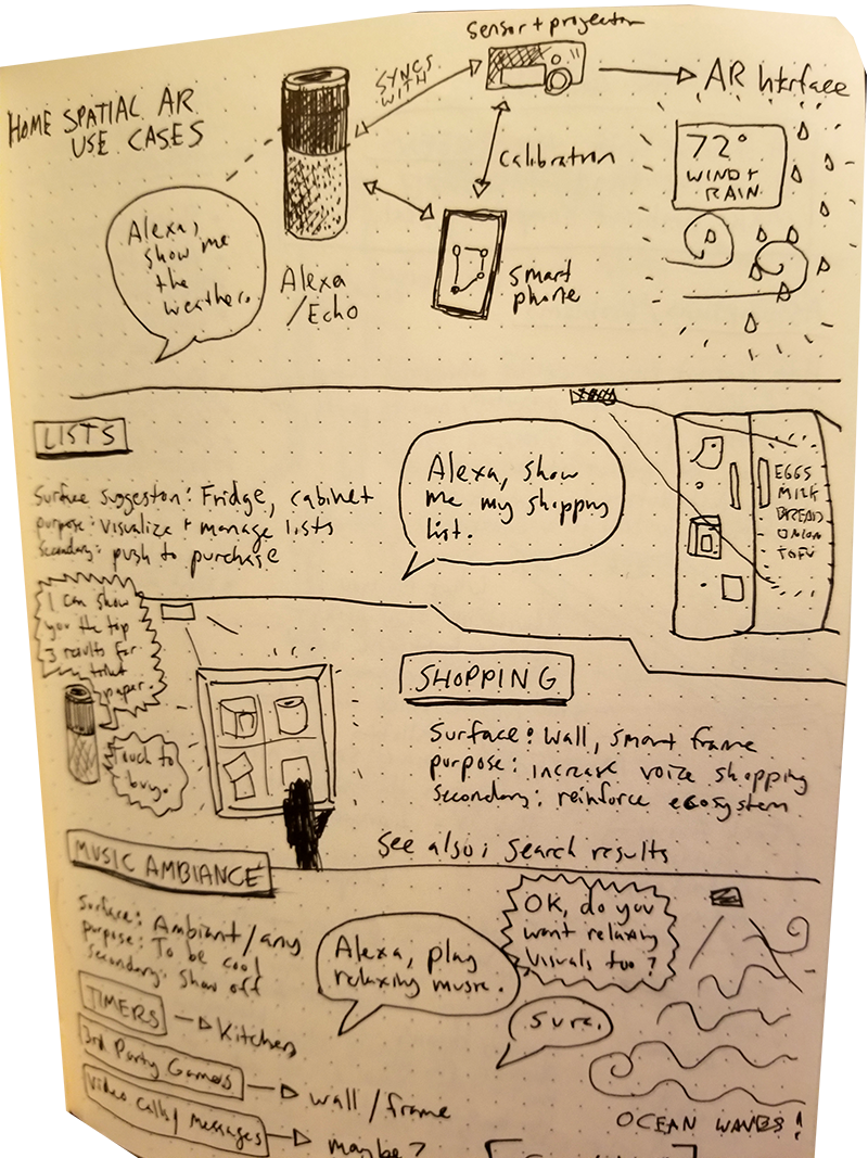 A page from a sketchbook showing scribbled notes about home spatial AR and drawings of various home spatial AR imagery.