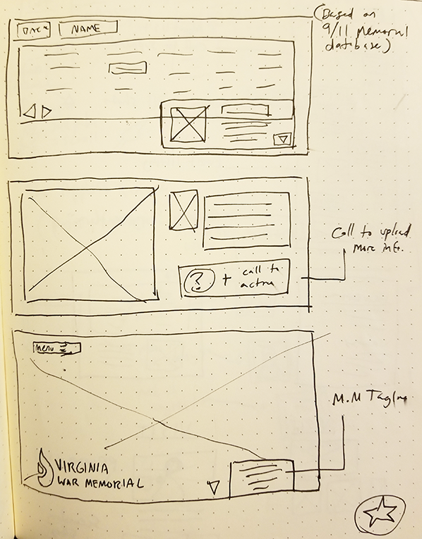 Wireframe sketch showing a potential website flow for searching a database of names.