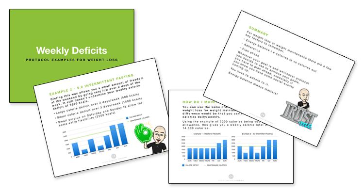 Weekly Deficit Protocols | Steve Dawson Training