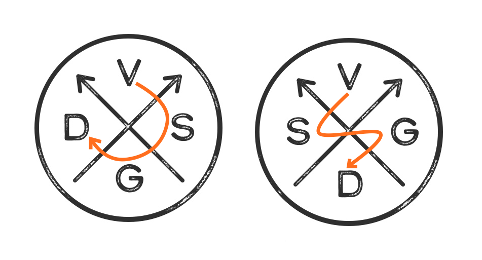 Two versions of a logo design for VSGD showing the paths to read the letters