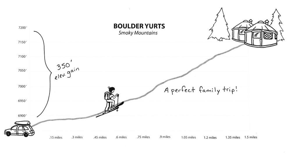 Boulder Photo.jpg