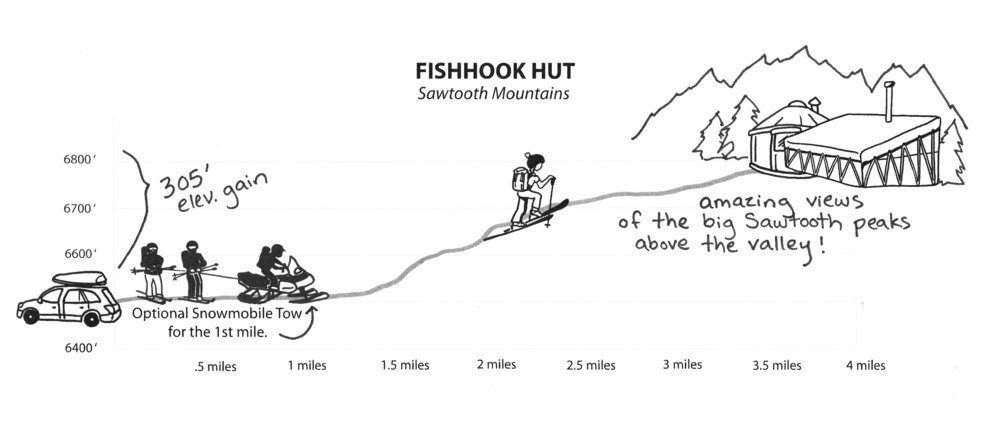 Fishhook Yurt.jpg