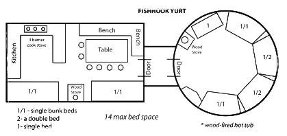 Fishhook Yurts Diagram.jpg