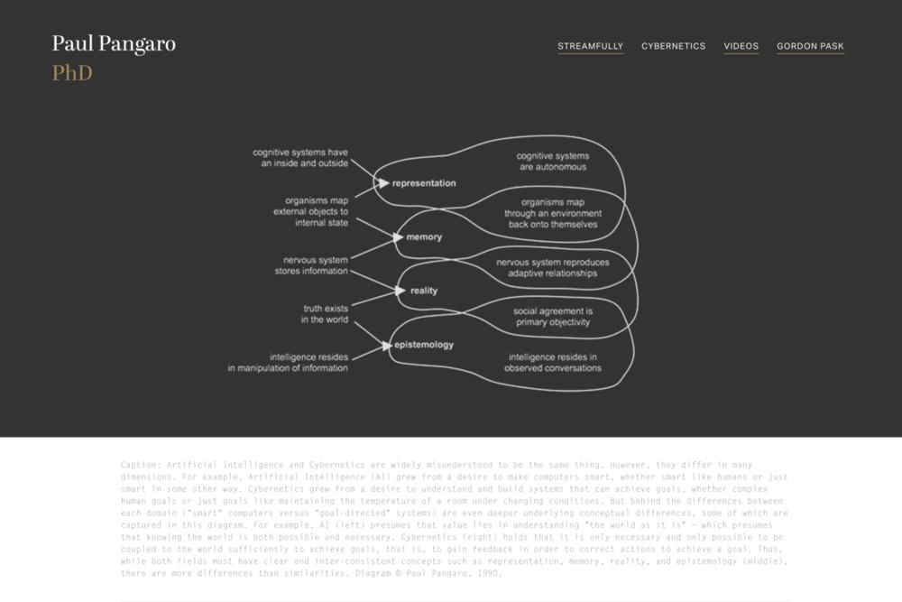 pangaro_cybernetics.jpg