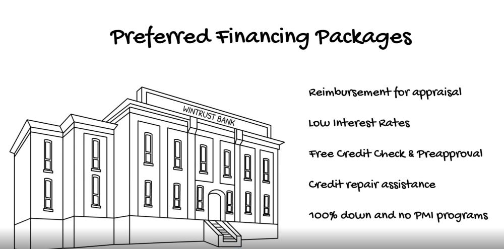 financing_package.png