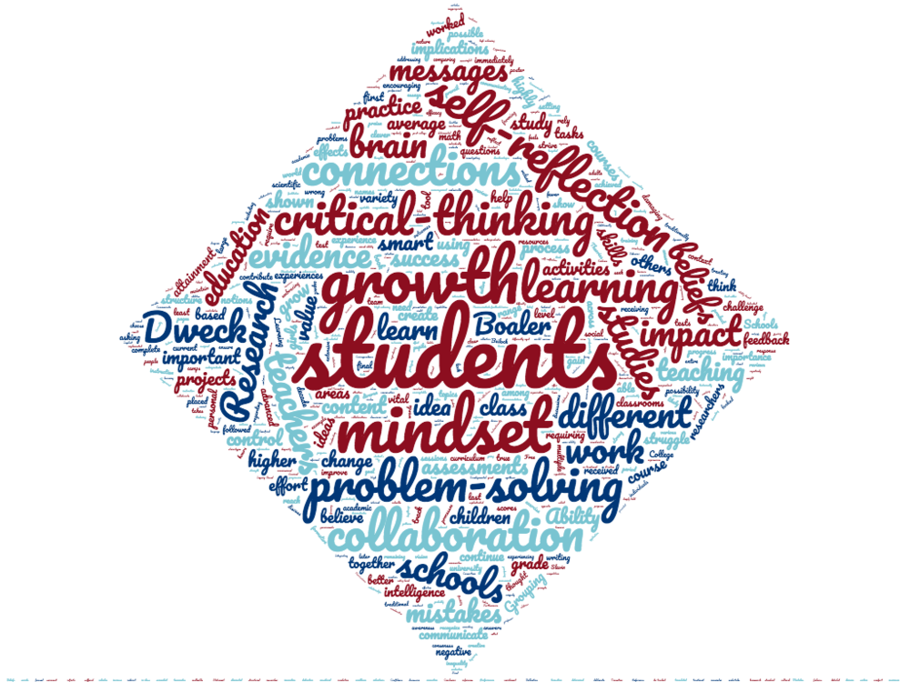 Mathematics Education - I am interested in many different facets of learning, including mathematical mindsets and the implementation and study of specific active learning strategies.