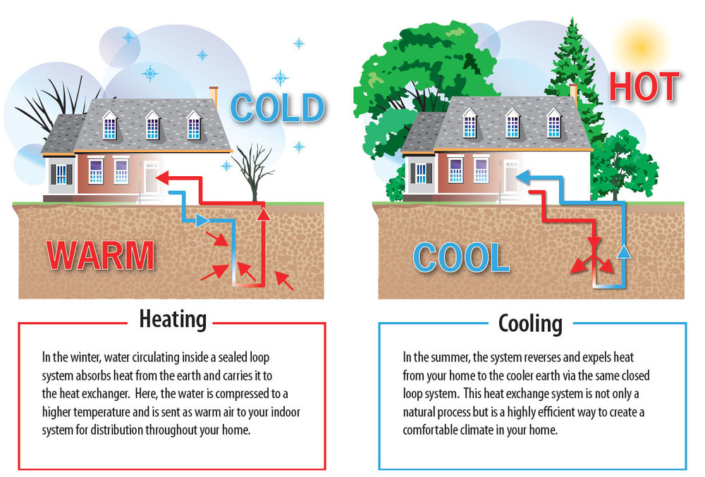 Geothermal-Systems.jpeg
