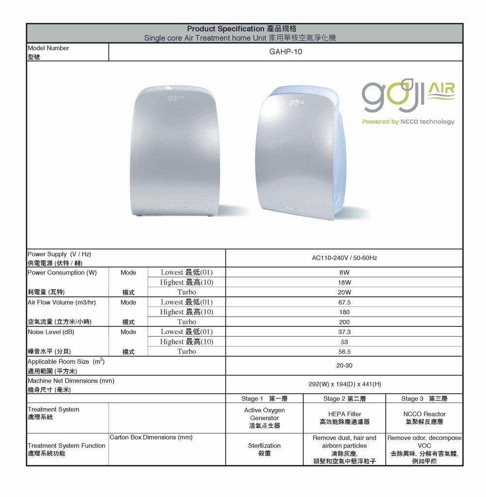 GAHP產品規格