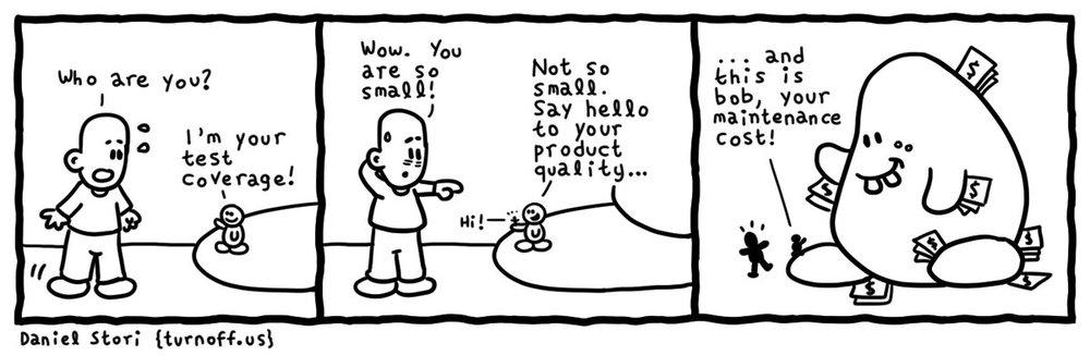 Code coverage cartoon.jpg