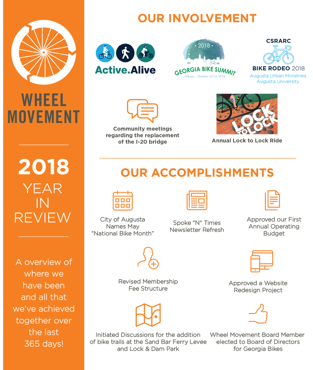 Wheel-Movement-CSRA-2018-YearInReivew.png
