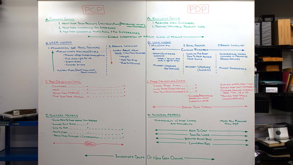 Pages from BRO-18027-PDP_PCP-Goals-PRESO-2.jpg