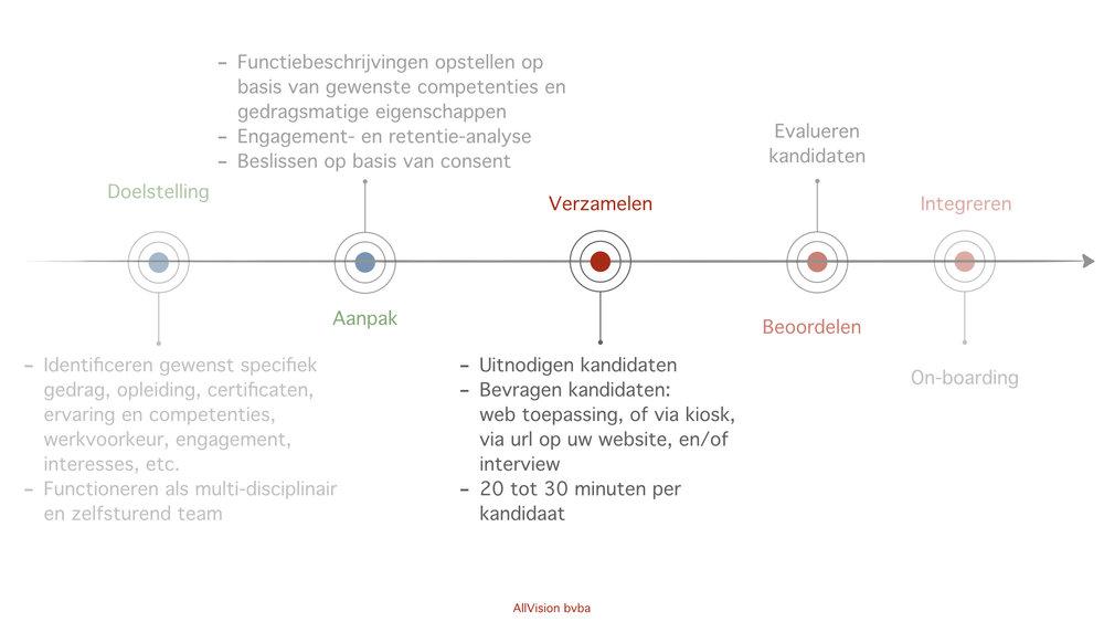 Framework deel 2.001.jpeg