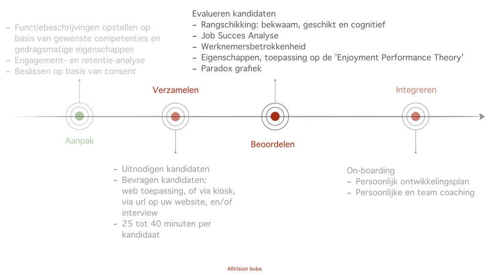 Framework deel 3.001.jpeg