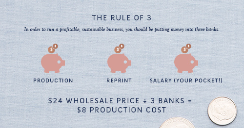The Rule of Three: In order to run a profitable, sustainable business, you should be putting money into three banks.