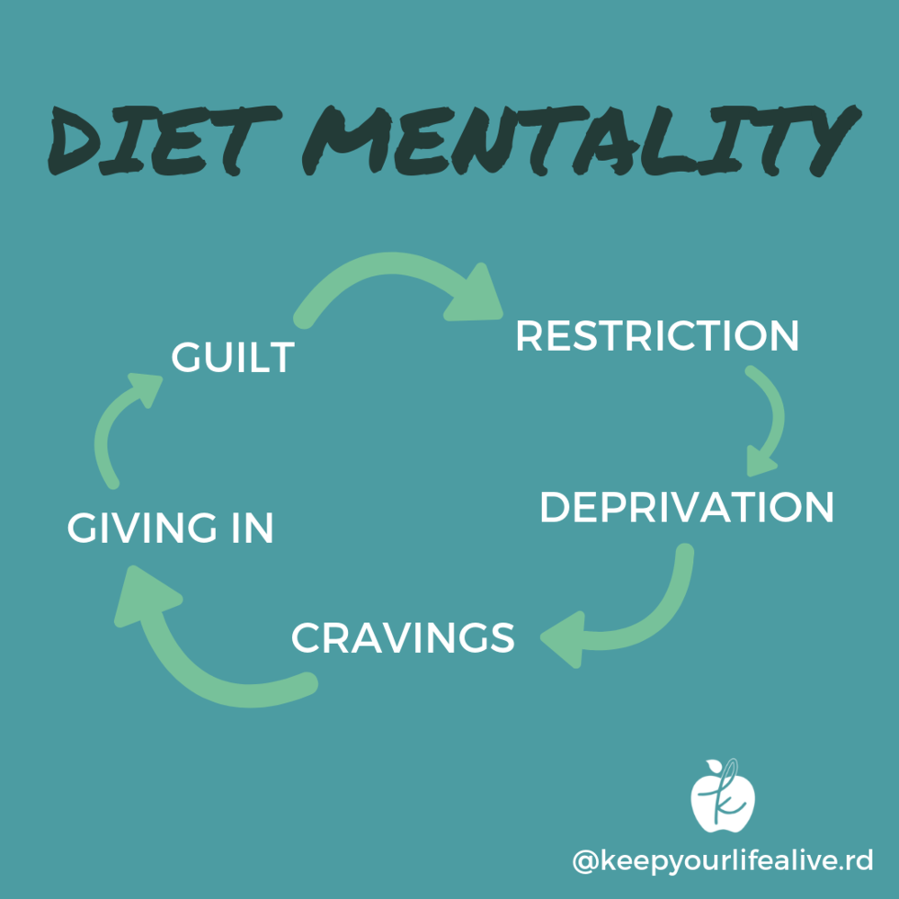 diet cycle.png