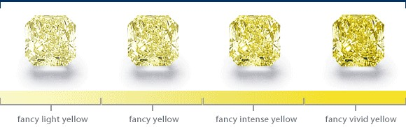 yellow-diamond-various-shades.jpg