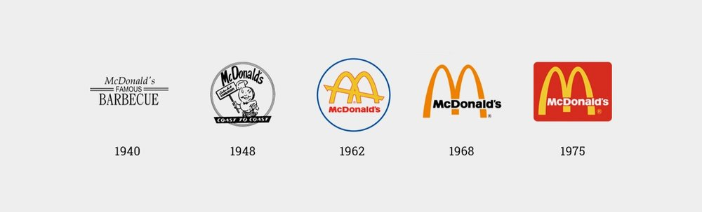 McDonald's understood that their logo needed to grow with the business, as times changed and the business grew, so did the logo.