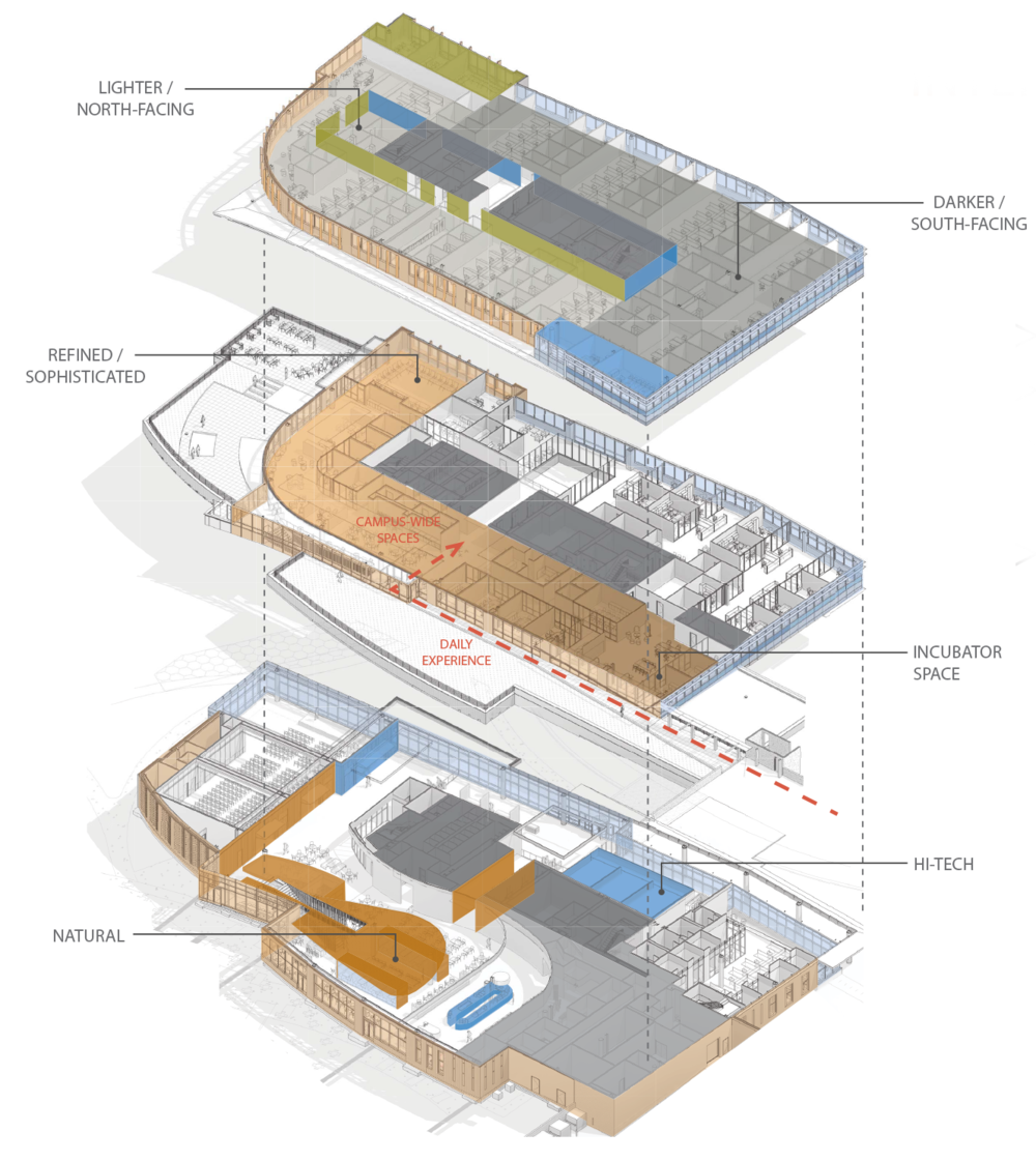 Rti Campus Map.A New Headquarters Building To Unify The Rti International Campus
