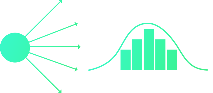 See the relevant variables — have a better understanding of the future. Image to the left tries to depict different futures. The image to the right is a simple probability distrubution. If you plan, and really think about what plays a role in the probability of a certain outcome, your more likely to be right.