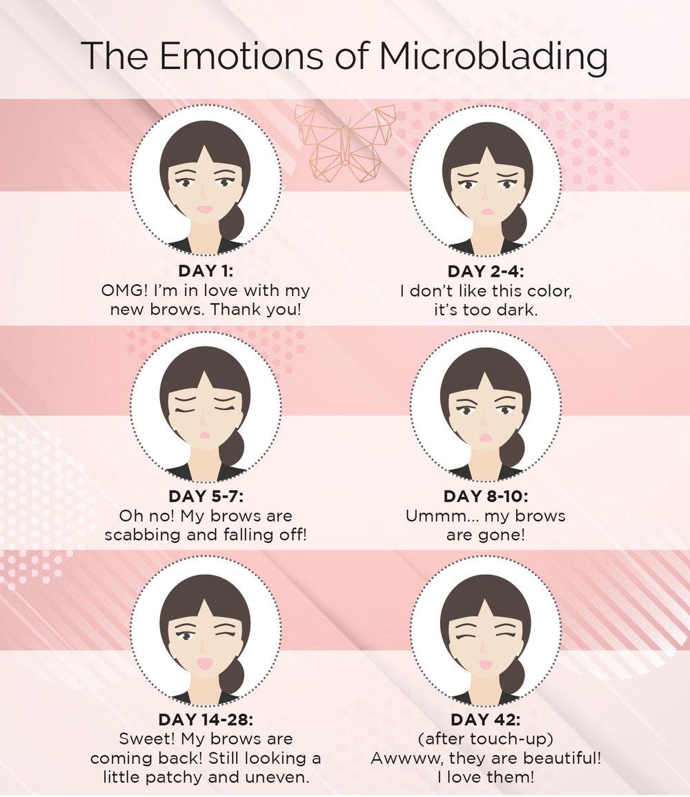 Microblading-Emotions-Chart.jpg