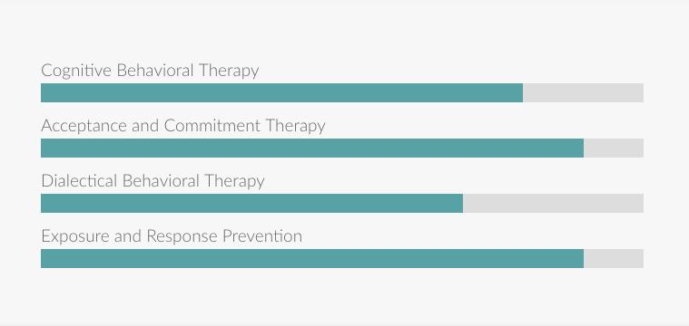 Treatment Modalities