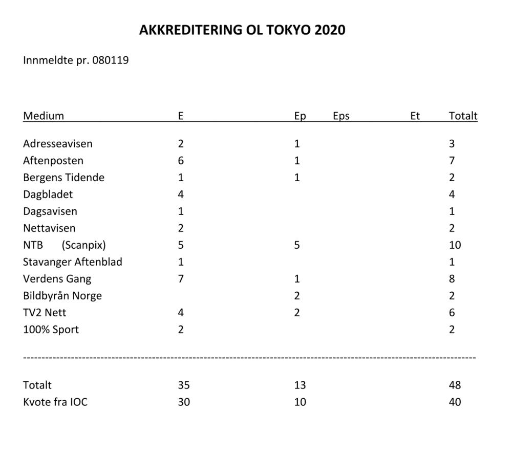 Skjermbilde 2019-01-08 kl. 16.07.58.png