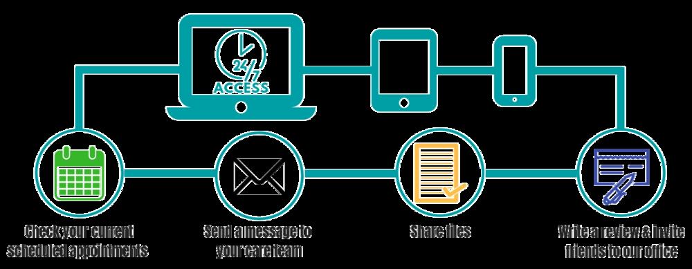 patient-portal-graphic.png