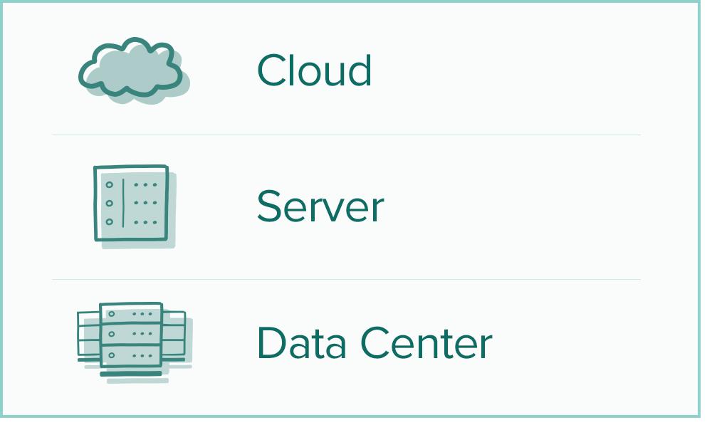 Cloud, Server, Data Center - BDD tools