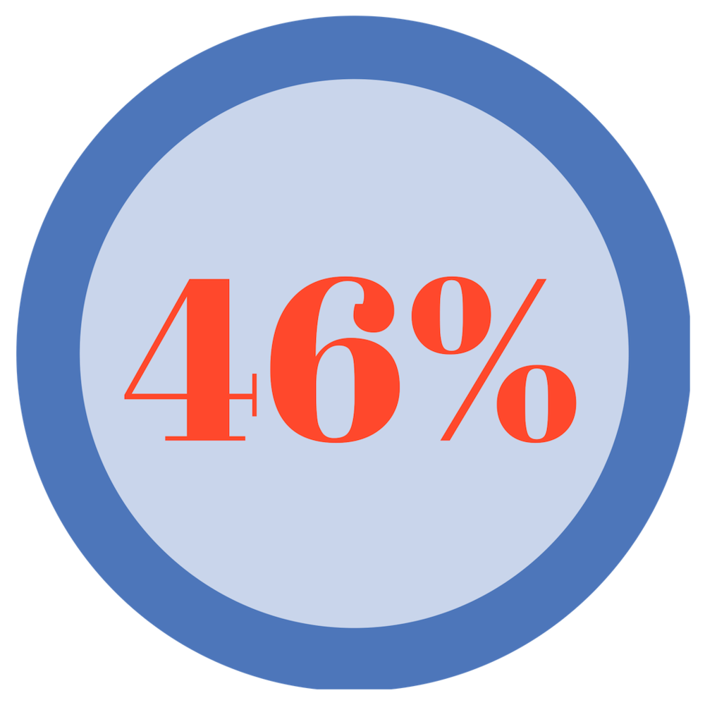 46%.png