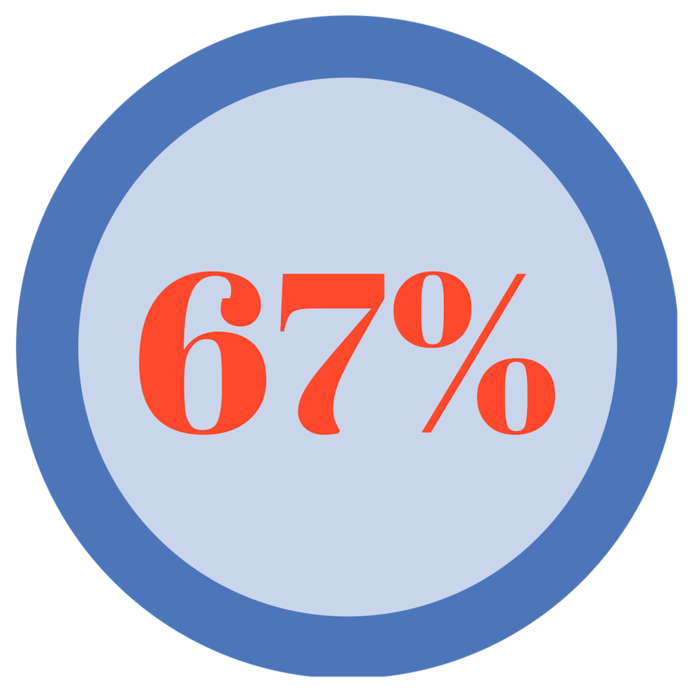 67%.png