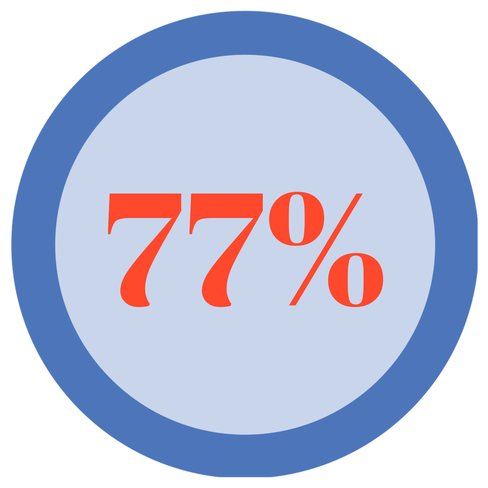 77% (1).png