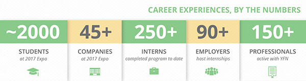 Career_Experiences_by_the_numbers.jpg