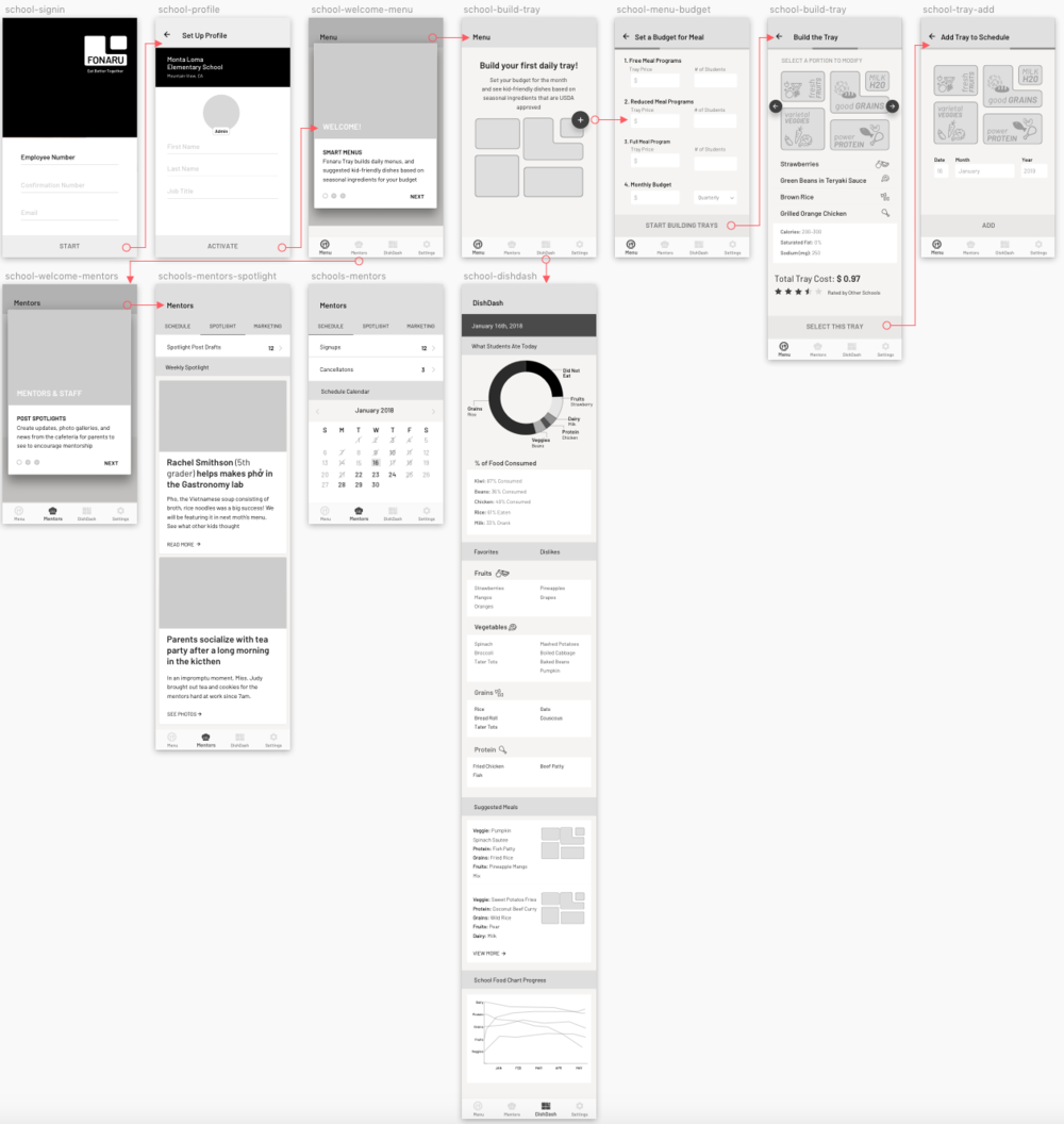 wireframe-school.png