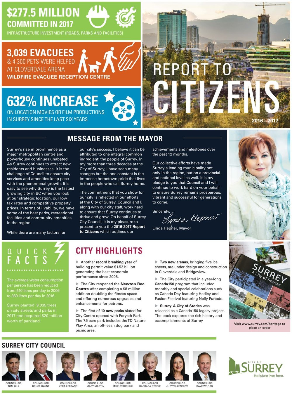 (17463) Report to Citizens 2017_Page_1_web.jpg