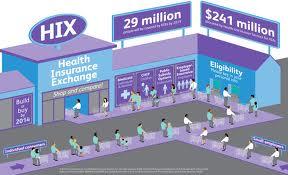Health-Insurance-Exchange.jpeg
