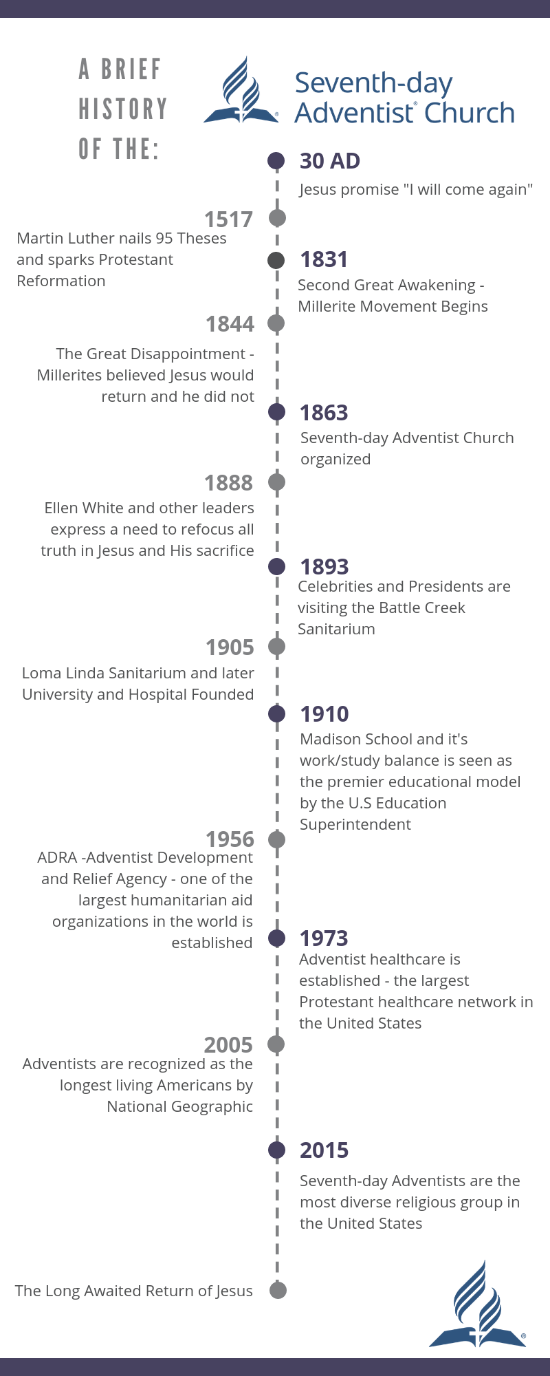 Volleyball History Timeline Infographic-2.png