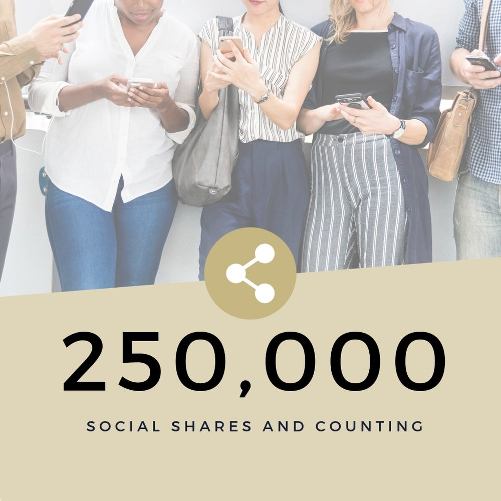 Ready to Go Viral? - Content we've created has attracted a quarter million social shares and counting. If you're a marketing director or business owner looking to create buzz around your brand, we can help.