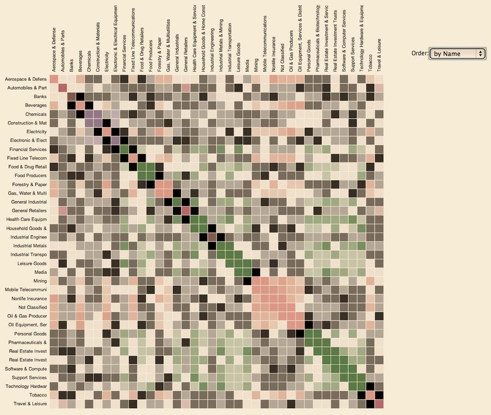 correlations_2.jpg