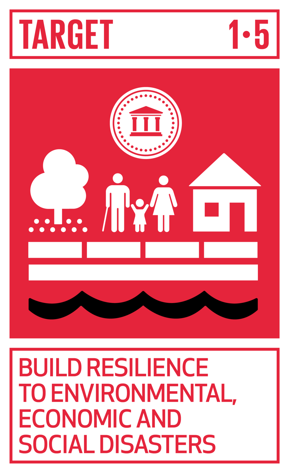 By 2030, build the resilience of the poor and those in vulnerable situations and reduce their exposure and vulnerability to climate-related extreme events and other economic, social and environmental shocks and disasters.   INDICATORS    1.5.1  Number of deaths, missing persons and directly affected persons attributed to disasters per 100,000 population   1.5.2  Direct economic loss attributed to disasters in relation to global gross domestic product (GDP)   1.5.3  Number of countries that adopt and implement national disaster risk reduction strategies in line with the Sendai Framework for Disaster Risk Reduction 2015–2030   1.5.4  Proportion of local governments that adopt and implement local disaster risk reduction strategies in line with national disaster risk reduction strategies