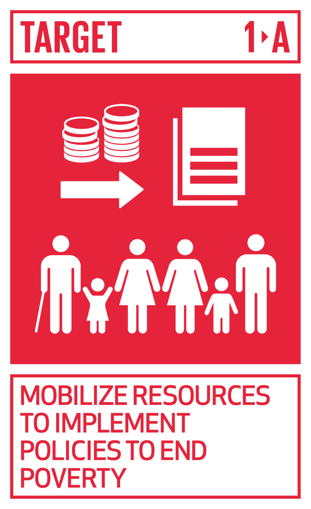 Ensure significant mobilization of resources from a variety of sources, including through enhanced development cooperation, in order to provide adequate and predictable means for developing countries, in particular least developed countries, to implement programmes and policies to end poverty in all its dimensions.   INDICATORS    1.a.1  Proportion of domestically generated resources allocated by the government directly to poverty reduction programmes   1.a.2  Proportion of total government spending on essential services (education, health and social protection)   1.a.3  Sum of total grants and non-debt-creating inflows directly allocated to poverty reduction programmes as a proportion of GDP