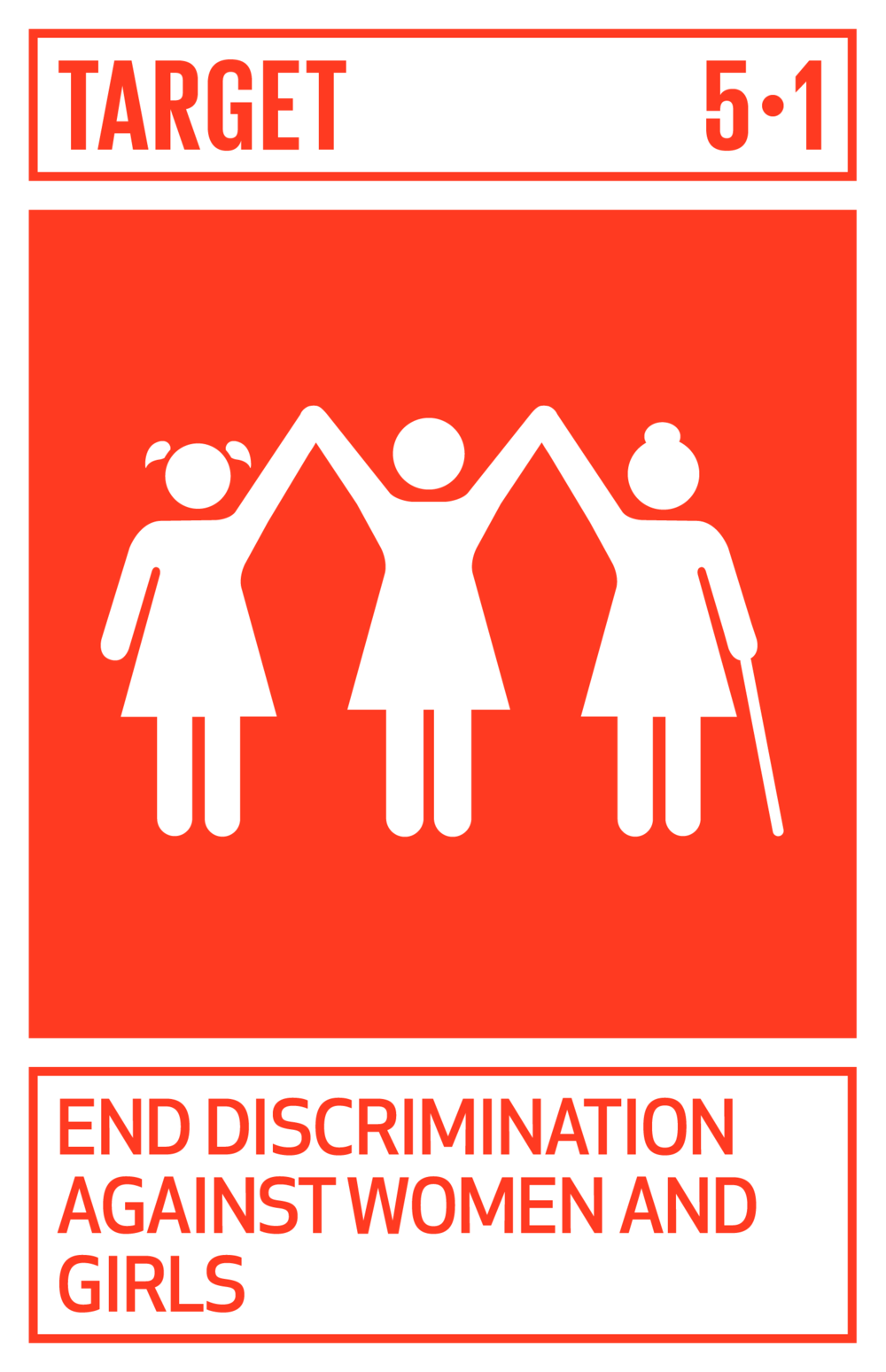 End all forms of discrimination against all women and girls everywhere.   INDICATOR    5.1.1  Whether or not legal frameworks are in place to promote, enforce and monitor equality and non‑discrimination on the basis of sex
