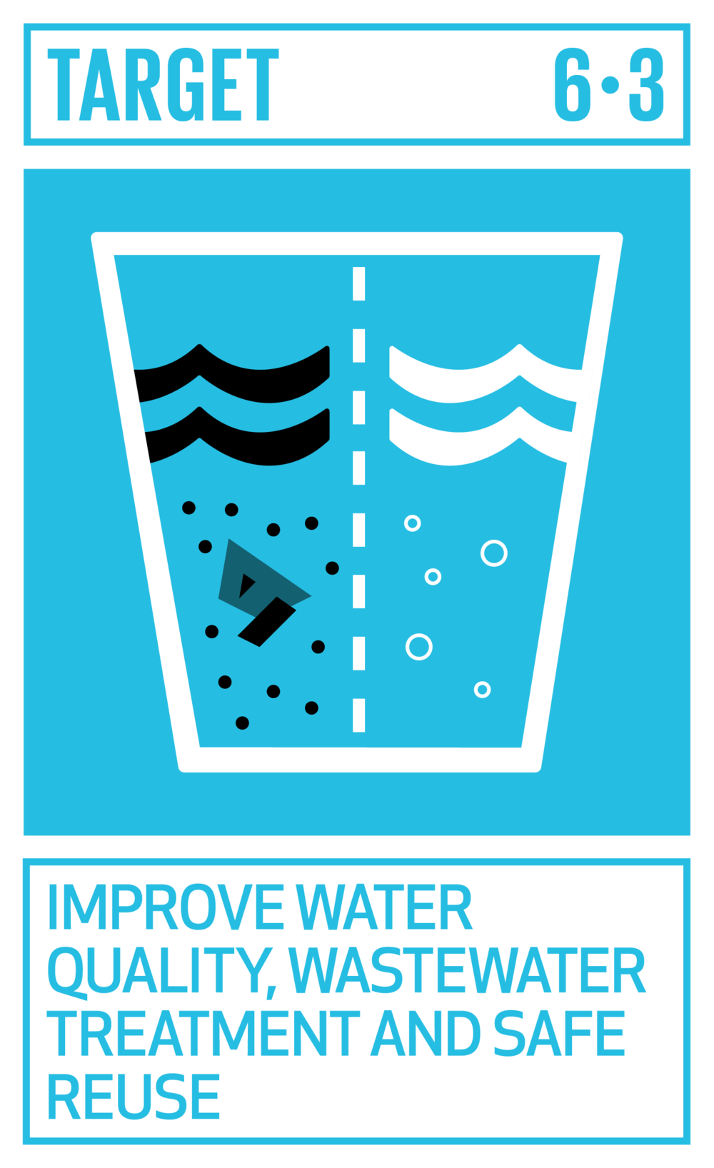 By 2030, improve water quality by reducing pollution, eliminating dumping and minimizing release of hazardous chemicals and materials, halving the proportion of untreated wastewater and substantially increasing recycling and safe reuse globally.   INDICATORS    6.3.1  Proportion of wastewater safely treated   6.3.2  Proportion of bodies of water with good ambient water quality