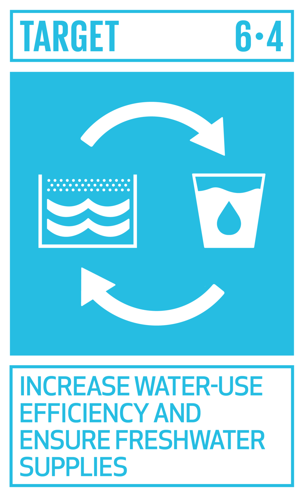 By 2030, substantially increase water-use efficiency across all sectors and ensure sustainable withdrawals and supply of freshwater to address water scarcity and substantially reduce the number of people suffering from water scarcity.   INDICATOR    6.4.1  Change in water-use efficiency over time   6.4.2  Level of water stress: freshwater withdrawal as a proportion of availablE freshwater resources