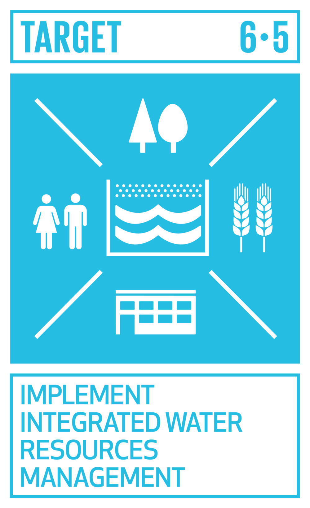By 2030, implement integrated water resources management at all levels, including through transboundary cooperation as appropriate.   INDICATOR    6.5.1  Degree of integrated water resources management implementation (0–100)   6.5.2  Proportion of transboundary basin area with an operational arrangement for water cooperation