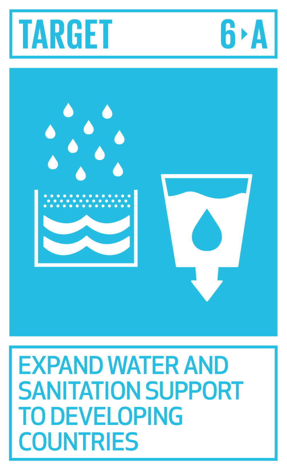 By 2030, expand international cooperation and capacity-building support to developing countries in water- and sanitation-related activities and programmes, including water harvesting, desalination, water efficiency, wastewater treatment, recycling and reuse technologies.   INDICATOR    6.a.1  Amount of water- and sanitation-related official development assistance that is part of a government-coordinated spending plan