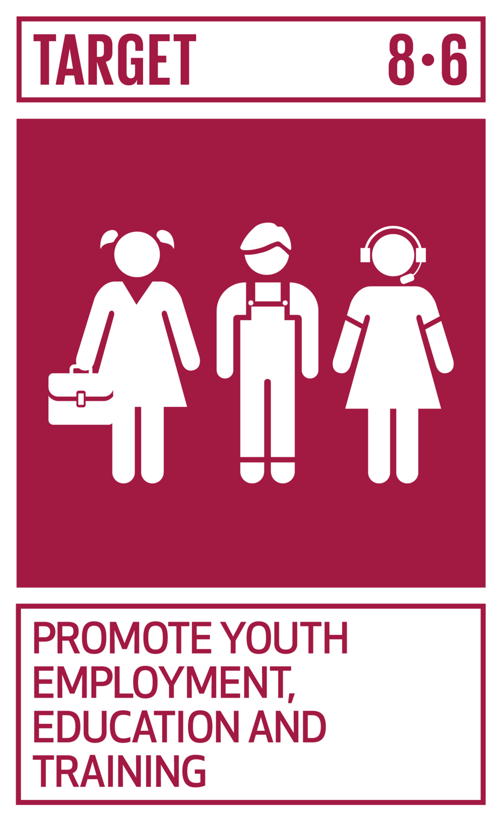 By 2020, substantially reduce the proportion of youth not in employment, education or training.   INDICATOR    8.6.1  Proportion of youth (aged 15–24 years) not in education, employment or training